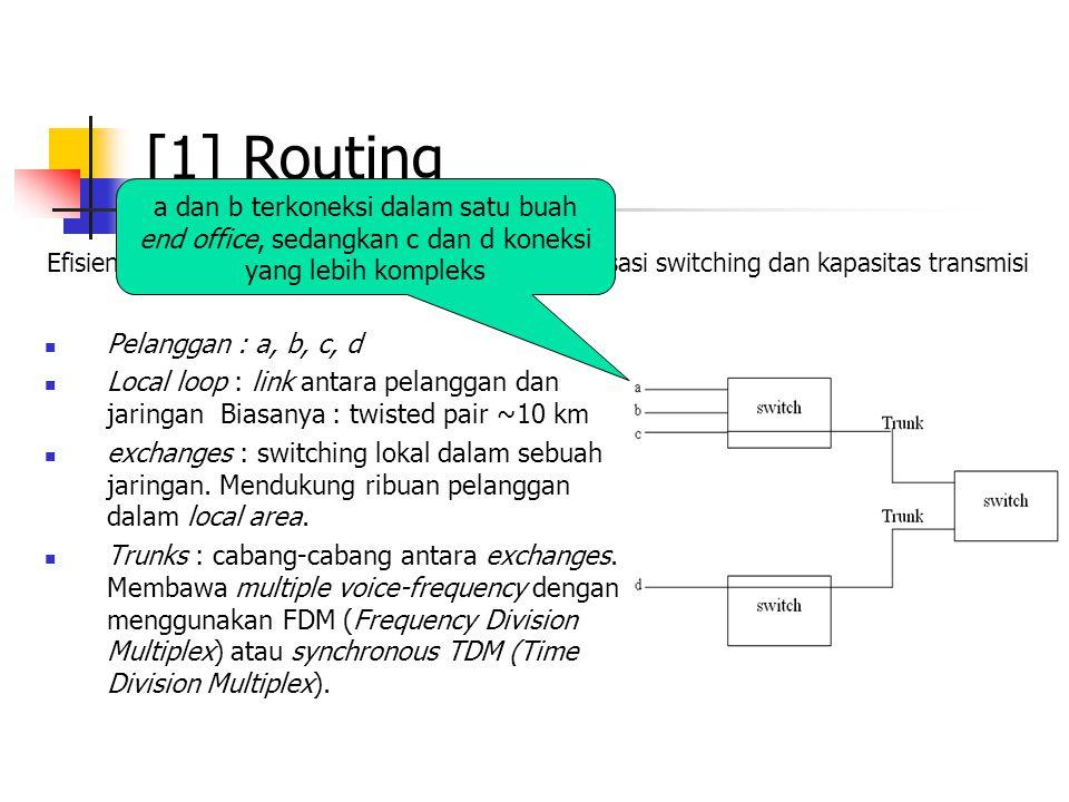 [1] Routing a dan b terkoneksi dalam satu buah end office, sedangkan c dan d koneksi yang lebih kompleks.